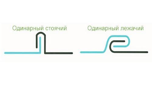 odinarnyj-stoyachij-falts
